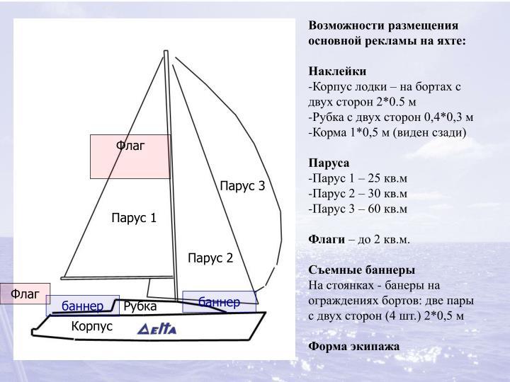Возможности размещения основной рекламы на яхте: