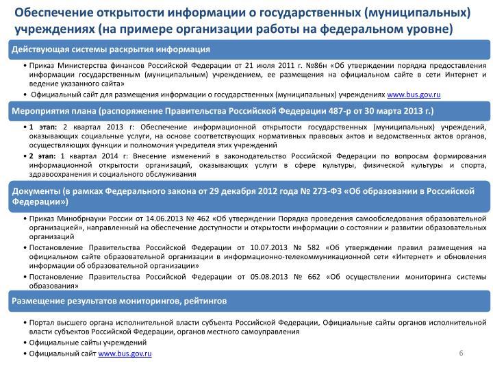 Обеспечение открытости информации о государственных (муниципальных) учреждениях (на примере организации работы на федеральном уровне)