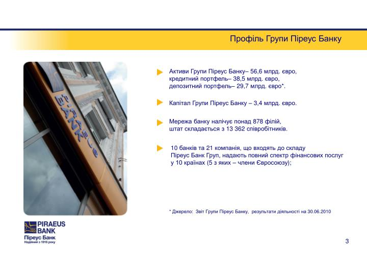 Профіль Групи Піреус Банку