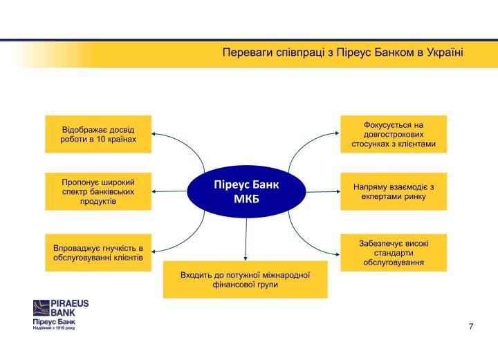 Переваги співпраці з Піреус Банком в Україні
