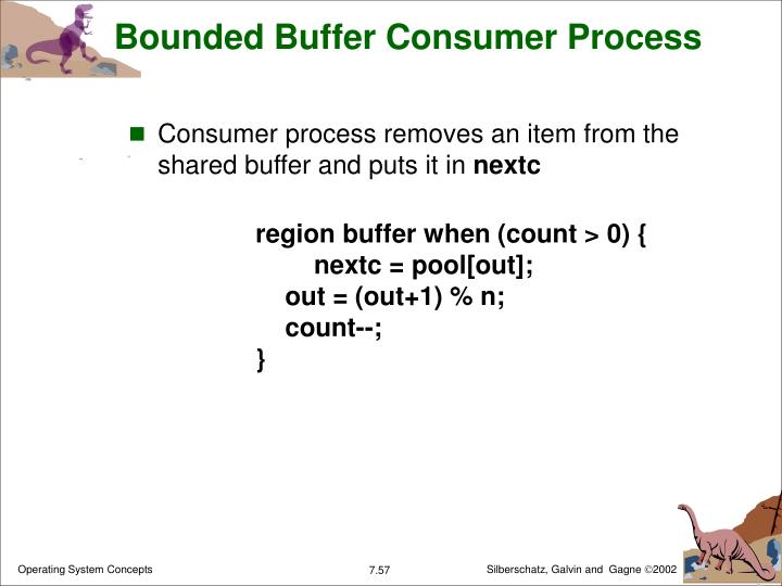 Bounded Buffer Consumer Process