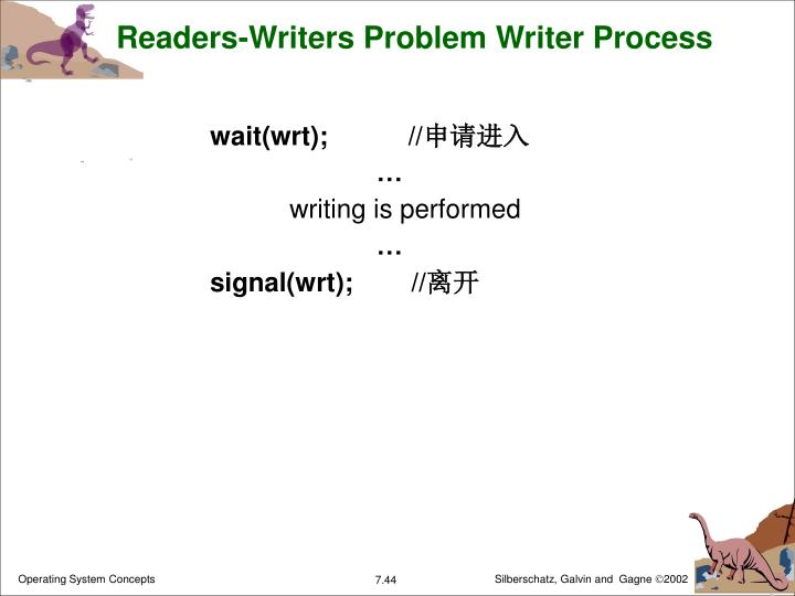 Readers-Writers Problem Writer Process
