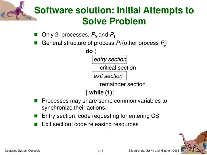 Software solution: Initial Attempts to Solve Problem