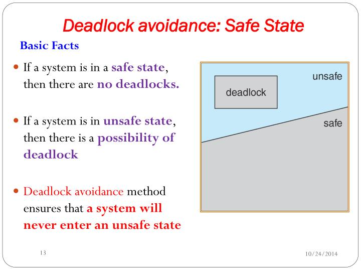 Deadlock avoidance: Safe State