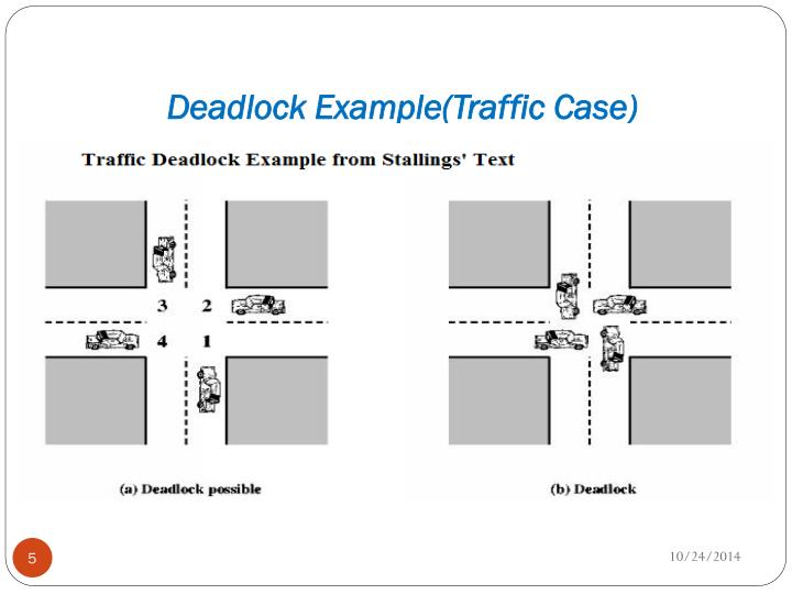 Deadlock Example(Traffic Case)