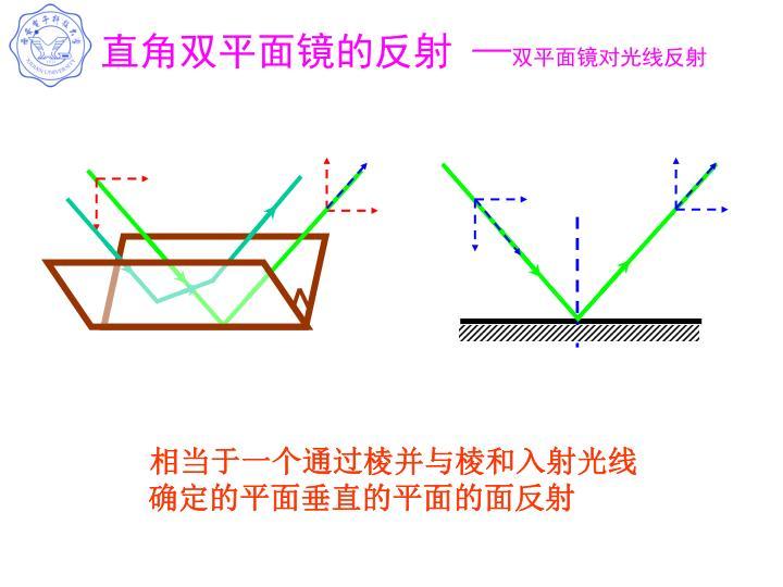 直角双平面镜的反射