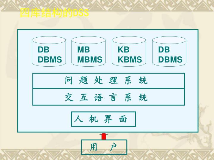 DB DBMS
