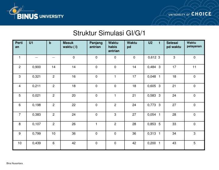 Struktur Simulasi GI/G/1