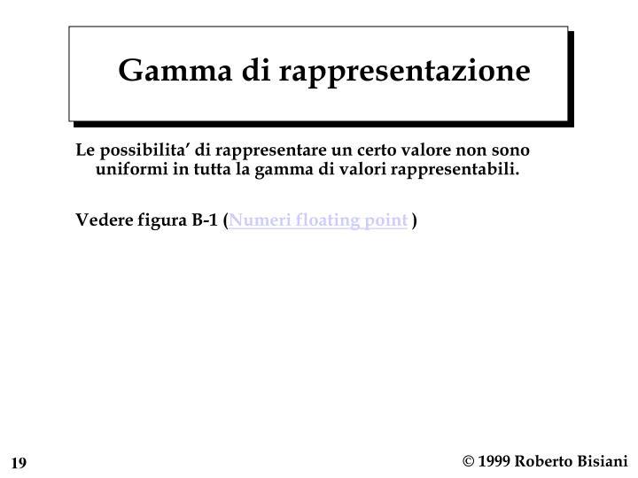 Gamma di rappresentazione