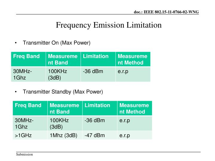 Frequency Emission Limitation