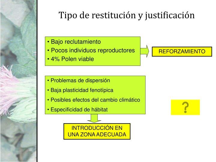 Tipo de restitución y justificación