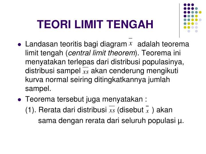 TEORI LIMIT TENGAH
