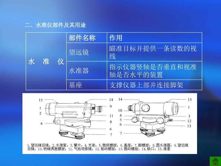 二、水准仪部件及其用途