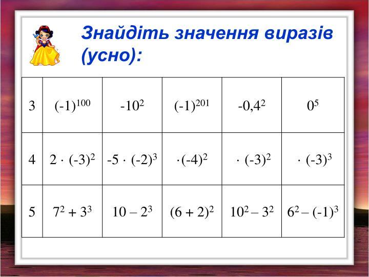 Знайдіть значення виразів (усно):