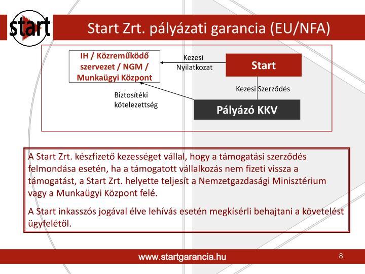 Start Zrt. pályázati garancia (EU/NFA)