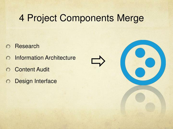 4 Project Components Merge