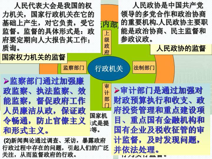 人民政协是中国共产党领导的多党合作和政治协商的重要机构
