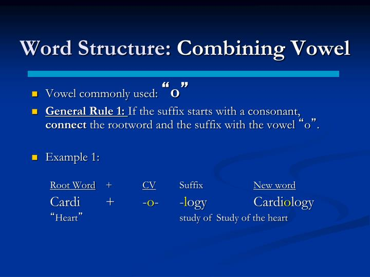 Word Structure: