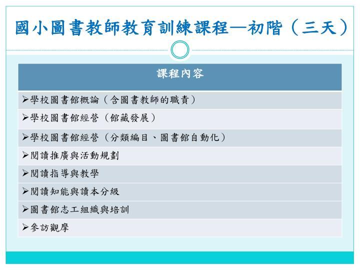 國小圖書教師教育訓練課程