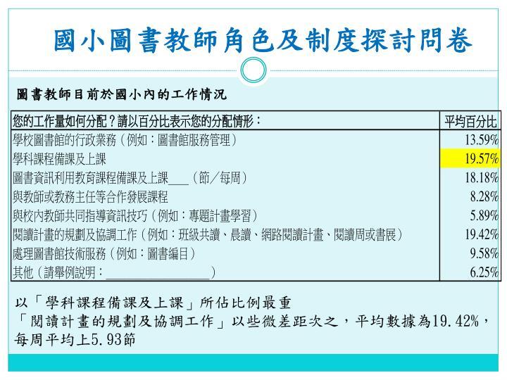 國小圖書教師角色及制度探討問卷