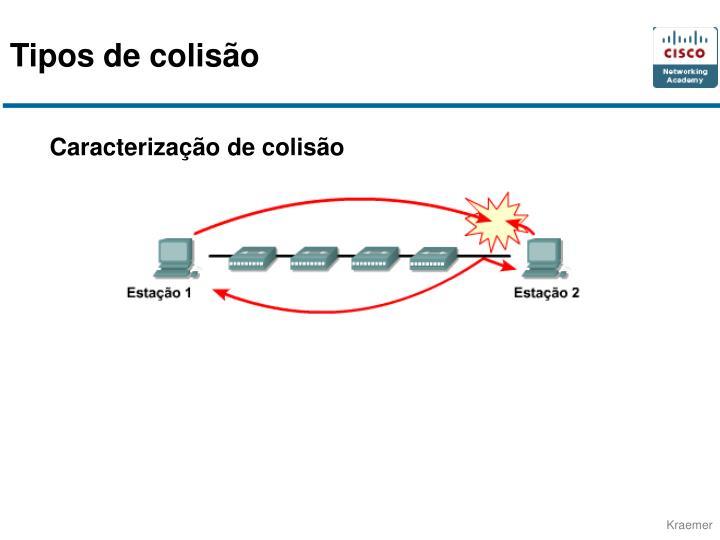 Tipos de colisão