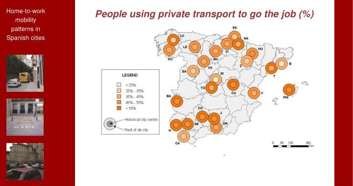 People using private transport to go the job (%)