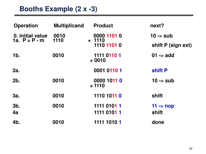 Booths Example (2 x -3)