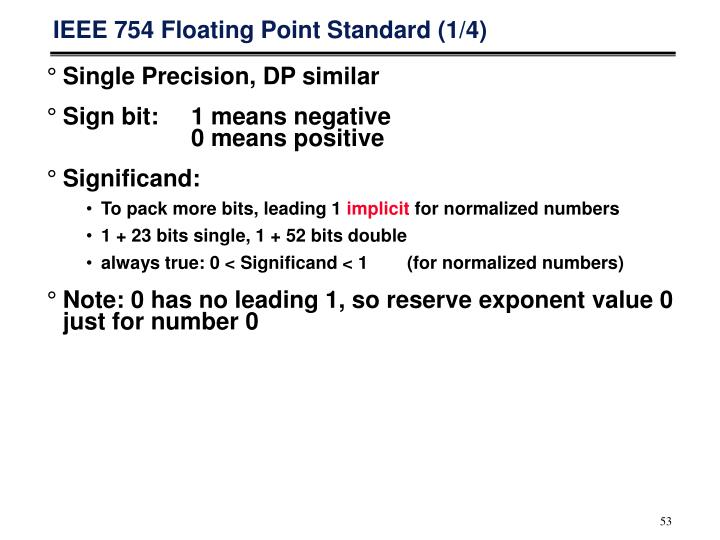 IEEE 754 Floating Point Standard (1/4)