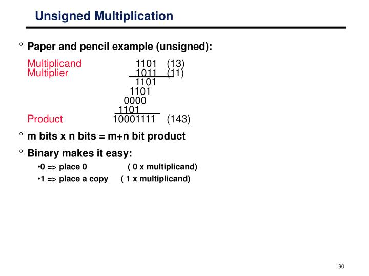 Unsigned Multiplication