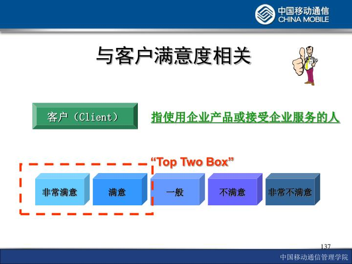 Top Two Box