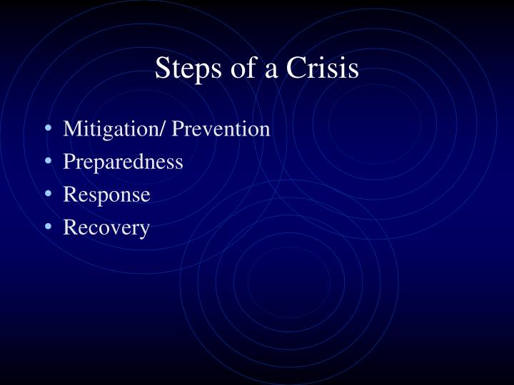 Steps of a Crisis