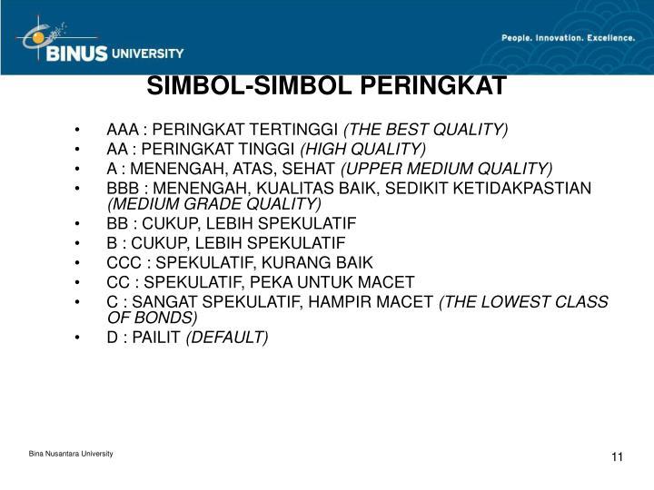 SIMBOL-SIMBOL PERINGKAT