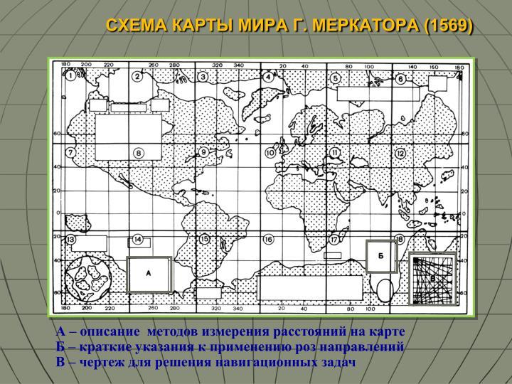 СХЕМА КАРТЫ МИРА Г. МЕРКАТОРА (1569)
