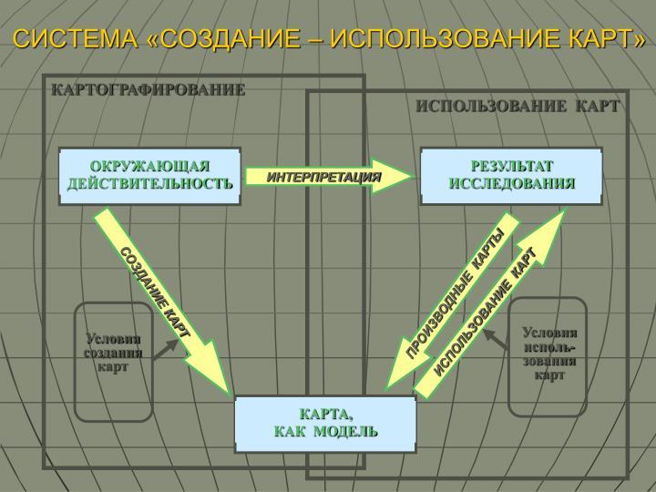 КАРТОГРАФИРОВАНИЕ
