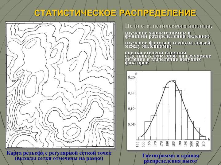 Гистограмма и кривая распределения высот