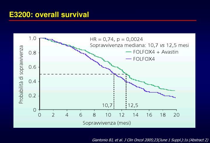 E3200: overall survival