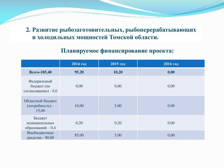 2.Развитие рыбозаготовительных, рыбоперерабатывающих
