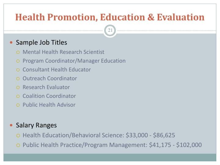 Health Promotion, Education & Evaluation