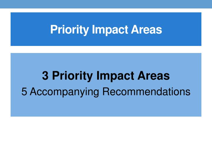Priority Impact Areas