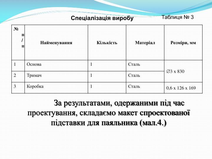 Таблиця № 3