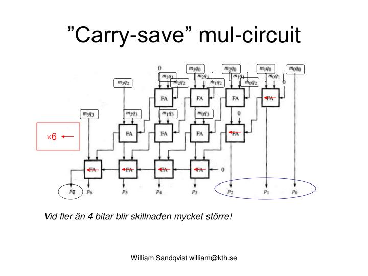"""Carry-save"" mul-circuit"
