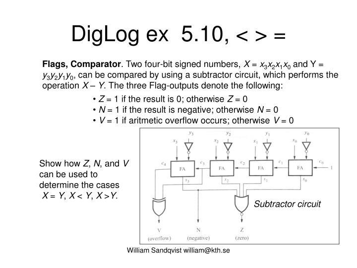 DigLog ex  5.10, < > =