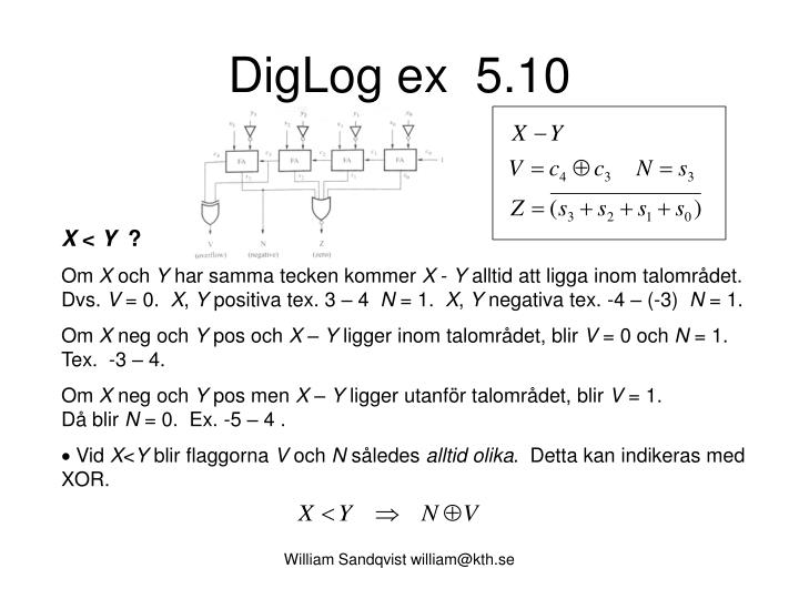 DigLog ex  5.10