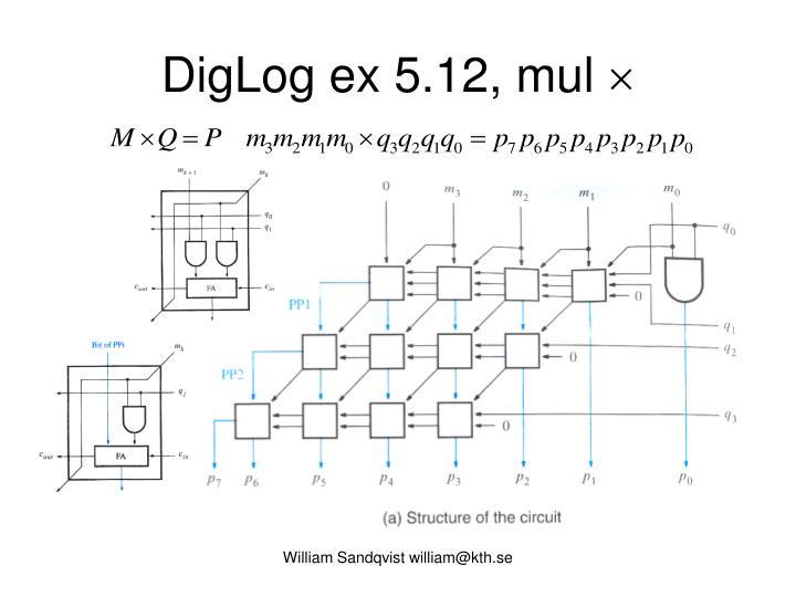 DigLog ex 5.12, mul