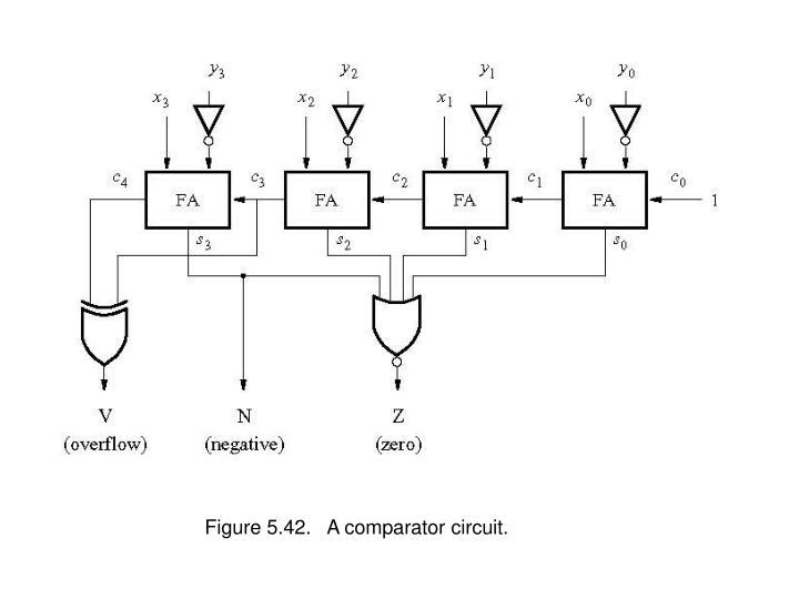 Figure 5.42.   A comparator circuit.