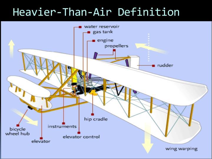 Heavier-Than-Air Definition