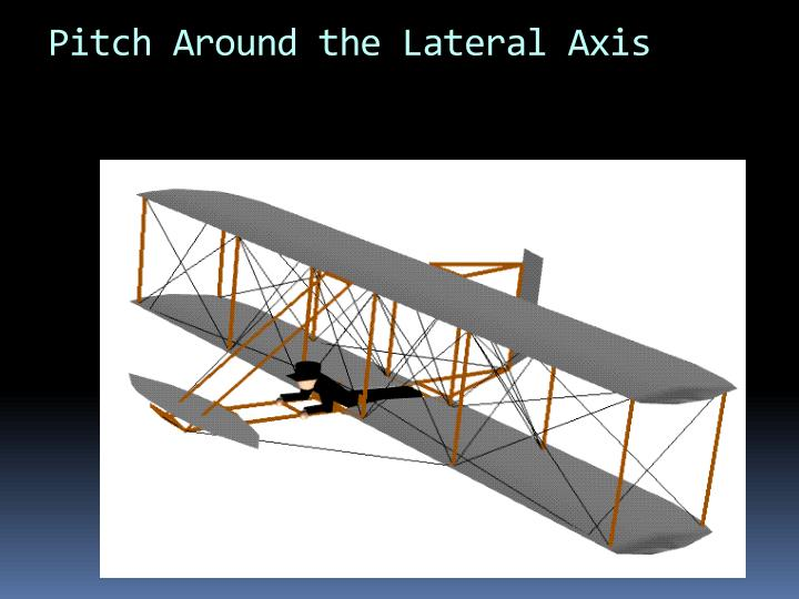 Pitch Around the Lateral Axis
