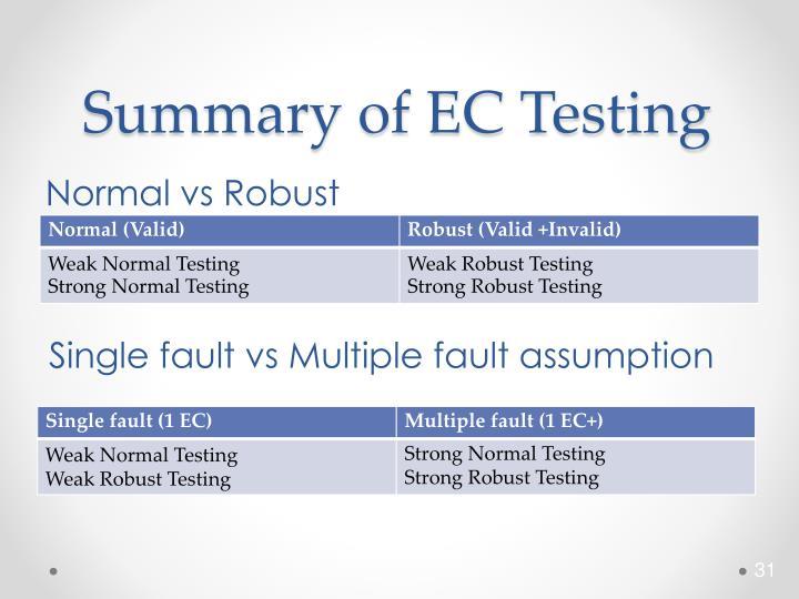 Summary of EC Testing