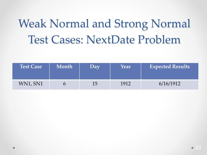 Weak Normal and Strong Normal Test Cases: