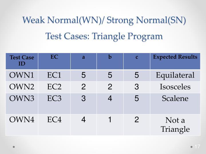 Weak Normal(WN)/ Strong Normal(SN)